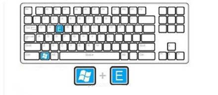 Windows键-你不知道的6大操作技巧